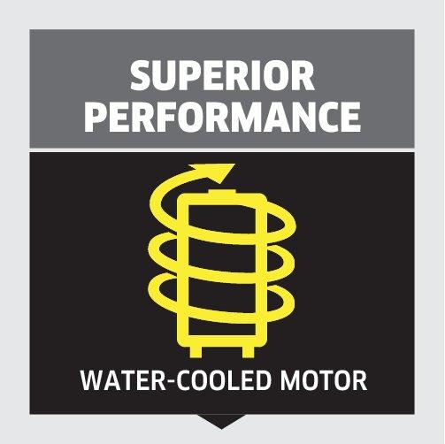 Răcire cu apă și performanțe remarcabile