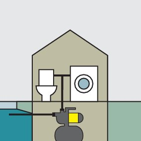 Внутренняя система водоснабжение  BP 3 Home